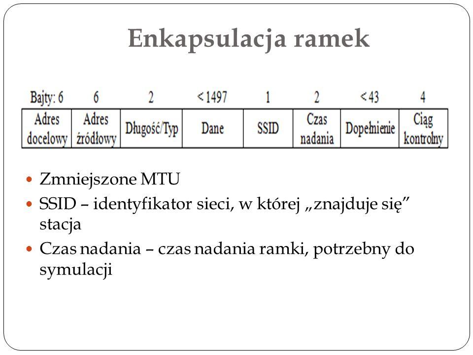 Enkapsulacja ramek Zmniejszone MTU