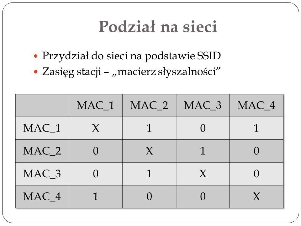 Podział na sieci Przydział do sieci na podstawie SSID