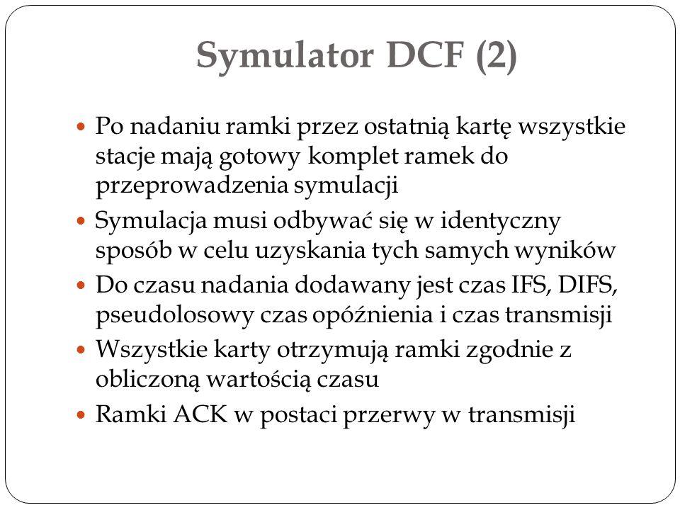 Symulator DCF (2) Po nadaniu ramki przez ostatnią kartę wszystkie stacje mają gotowy komplet ramek do przeprowadzenia symulacji.