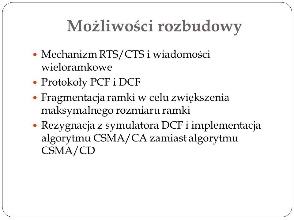 Możliwości rozbudowy Mechanizm RTS/CTS i wiadomości wieloramkowe