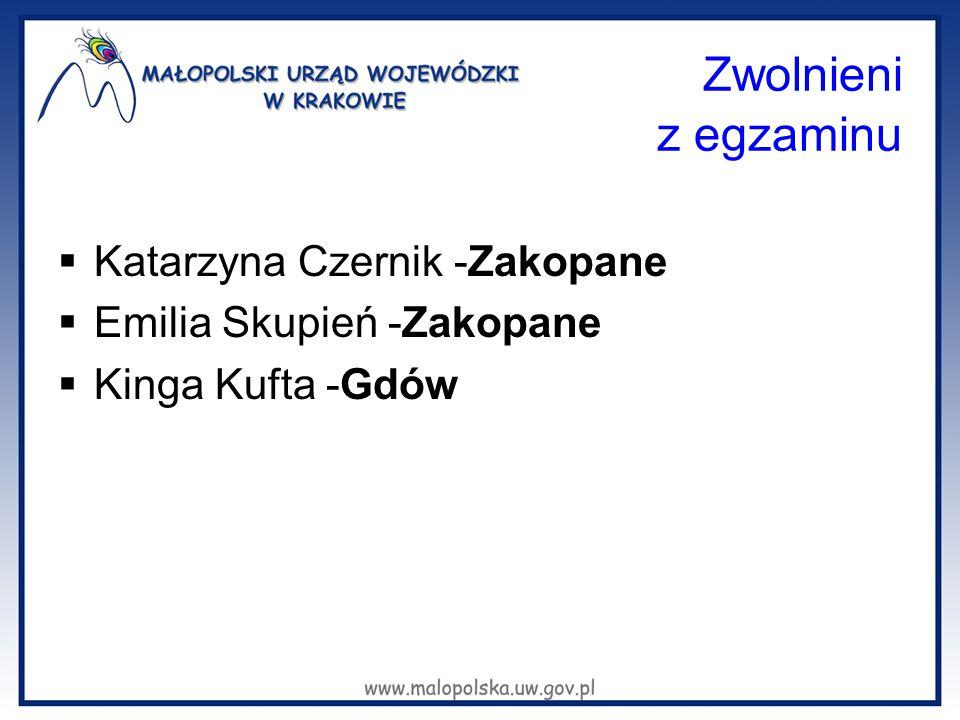 Zwolnieni z egzaminu Katarzyna Czernik -Zakopane