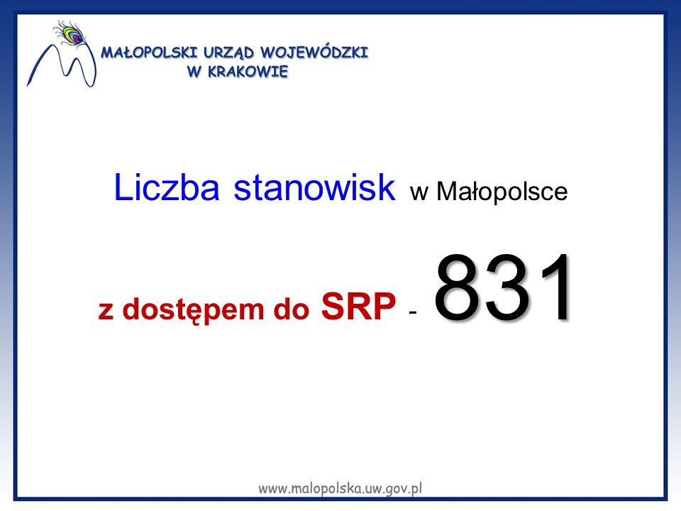 Liczba stanowisk w Małopolsce