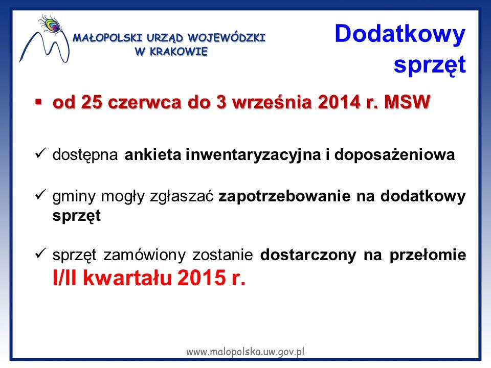 Dodatkowy sprzęt od 25 czerwca do 3 września 2014 r. MSW