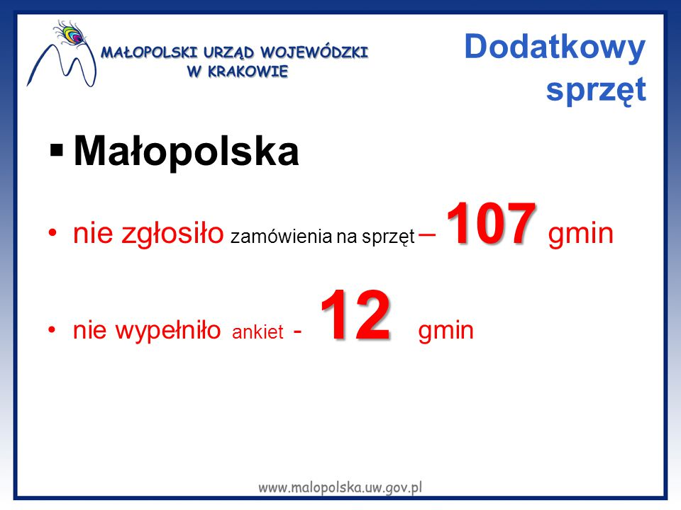 Dodatkowy sprzęt Małopolska