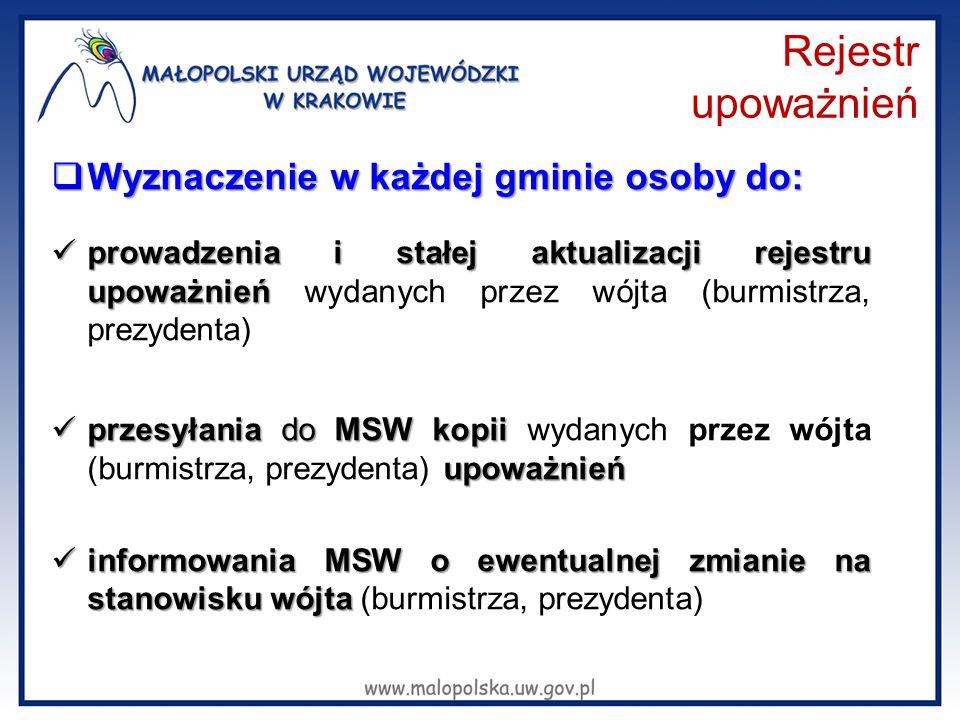 Rejestr upoważnień Wyznaczenie w każdej gminie osoby do: