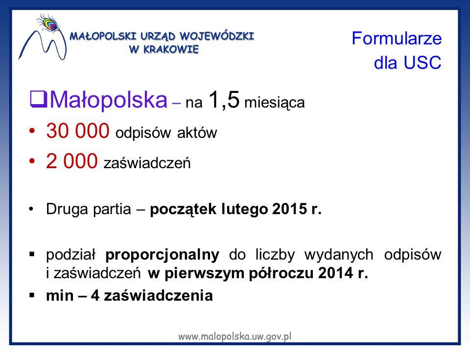 Formularze dla USC Małopolska – na 1,5 miesiąca 30 000 odpisów aktów