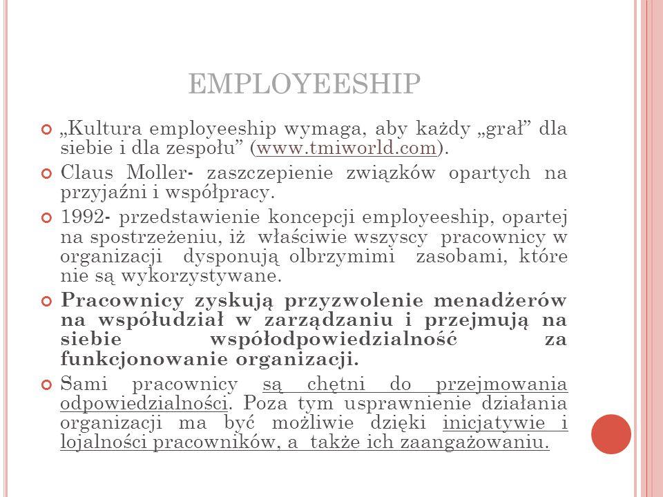 """EMPLOYEESHIP """"Kultura employeeship wymaga, aby każdy """"grał dla siebie i dla zespołu (www.tmiworld.com)."""