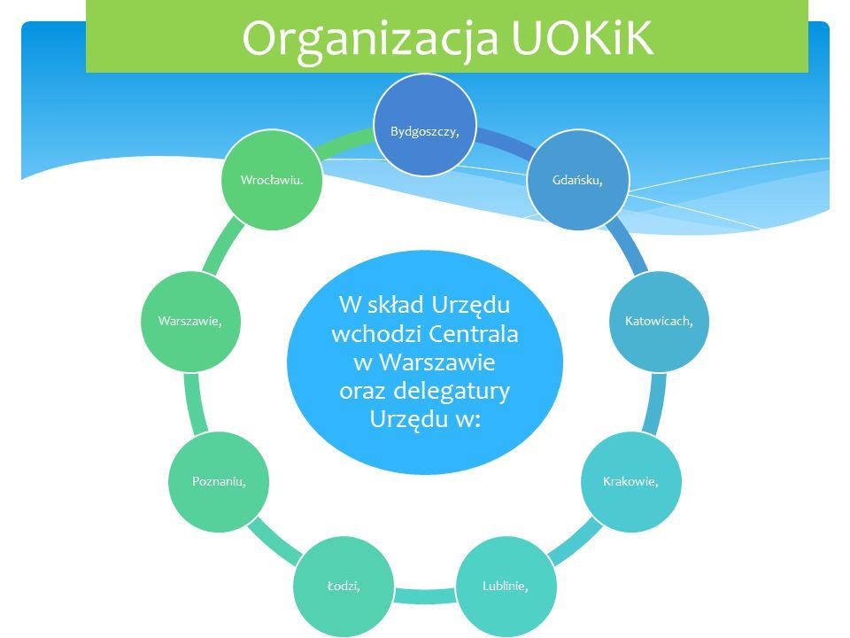 W skład Urzędu wchodzi Centrala w Warszawie oraz delegatury Urzędu w: