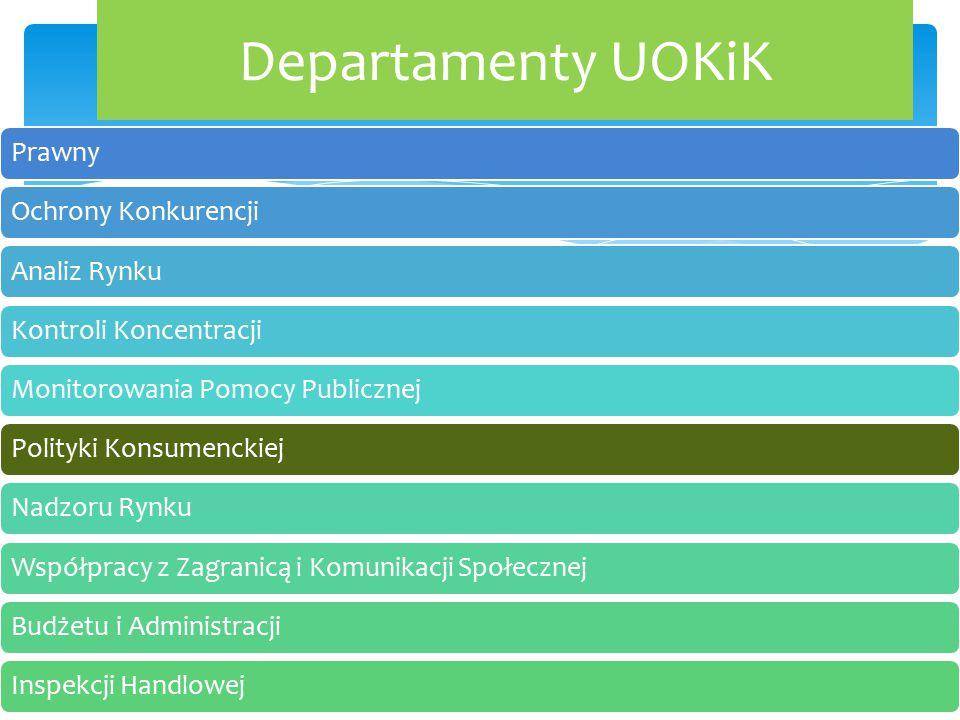 Departamenty UOKiK Prawny Ochrony Konkurencji Analiz Rynku