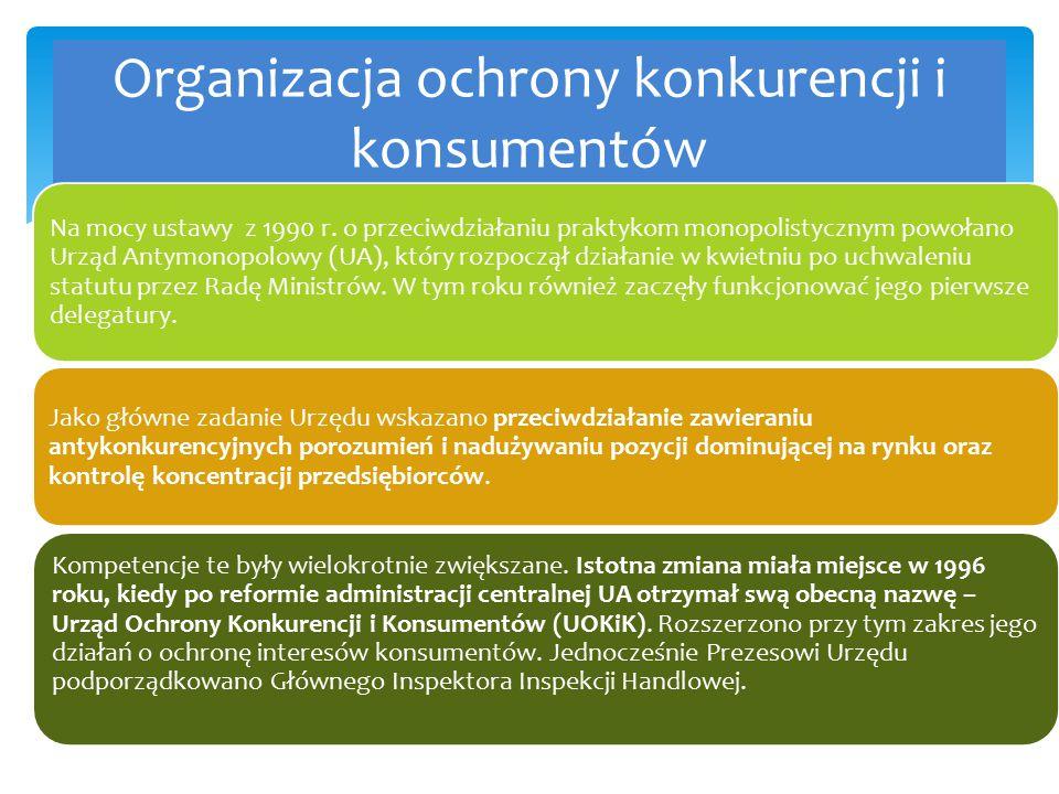 Organizacja ochrony konkurencji i konsumentów