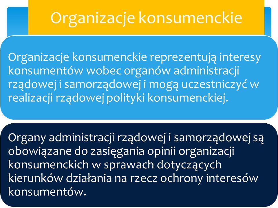Organizacje konsumenckie
