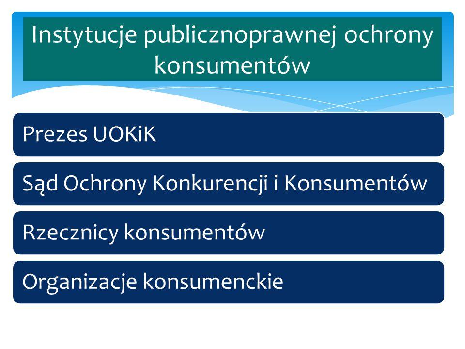 Instytucje publicznoprawnej ochrony konsumentów