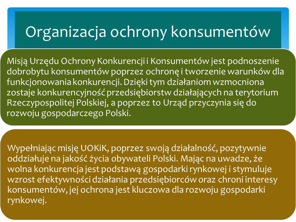 Organizacja ochrony konsumentów