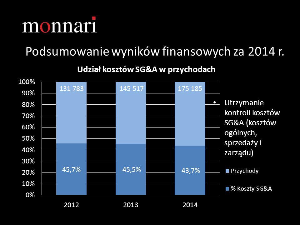 Podsumowanie wyników finansowych za 2014 r.