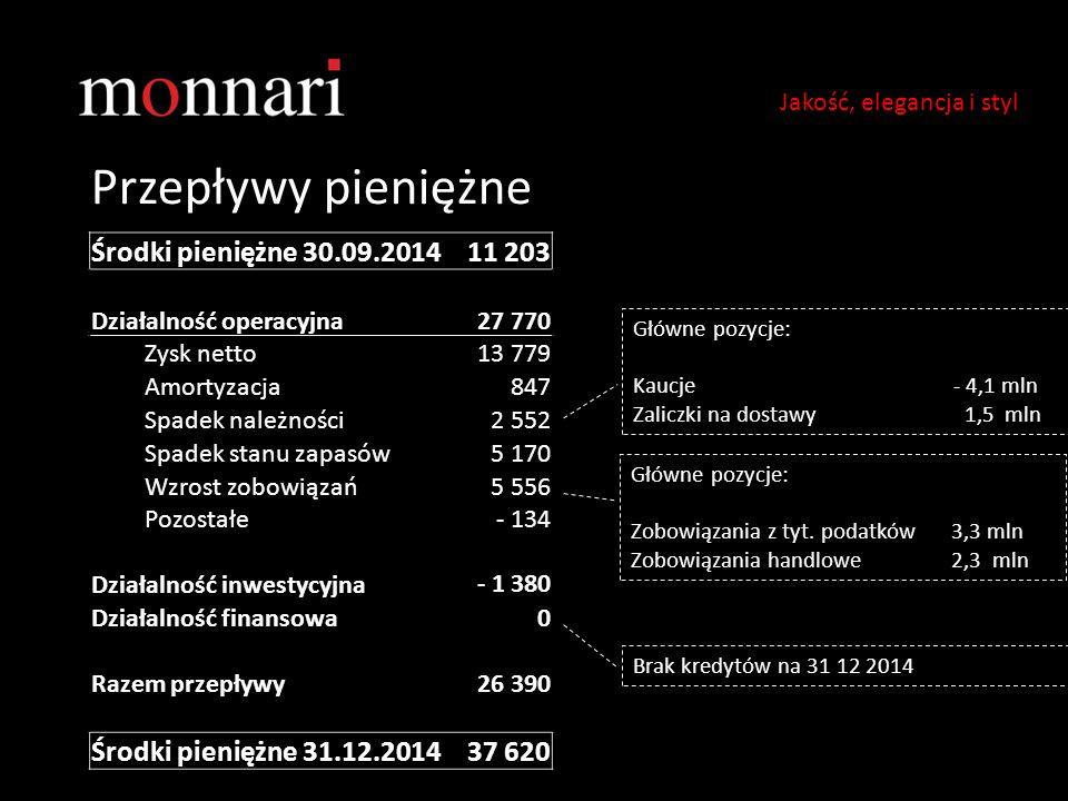 Przepływy pieniężne Środki pieniężne 30.09.2014 11 203
