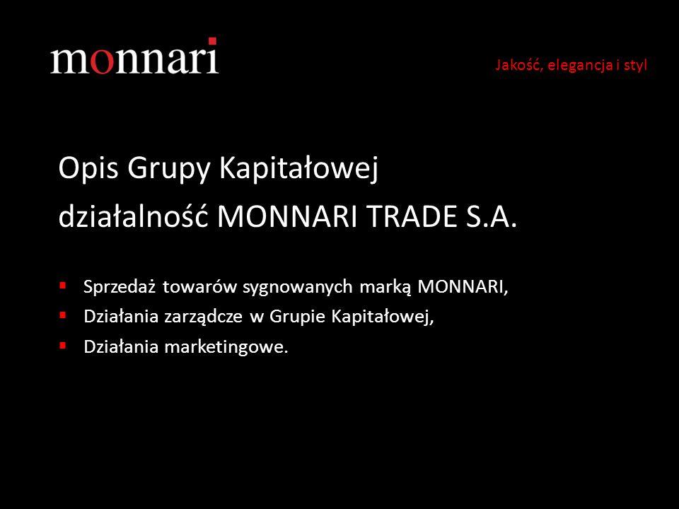 Opis Grupy Kapitałowej działalność MONNARI TRADE S.A.