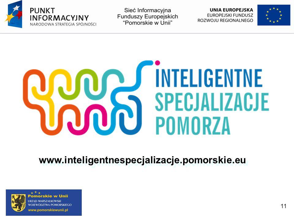 www.inteligentnespecjalizacje.pomorskie.eu 11