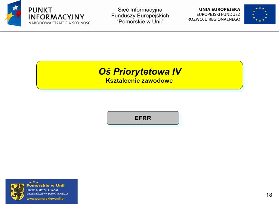 Oś Priorytetowa IV Kształcenie zawodowe EFRR 18
