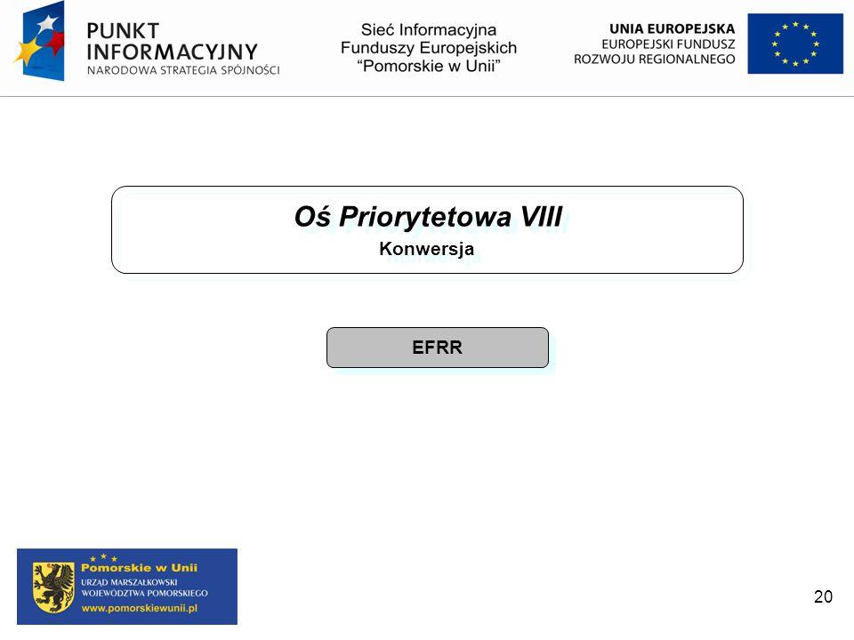 Oś Priorytetowa VIII Konwersja EFRR 20