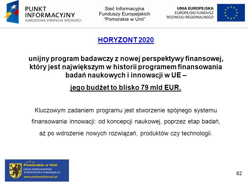jego budżet to blisko 79 mld EUR.