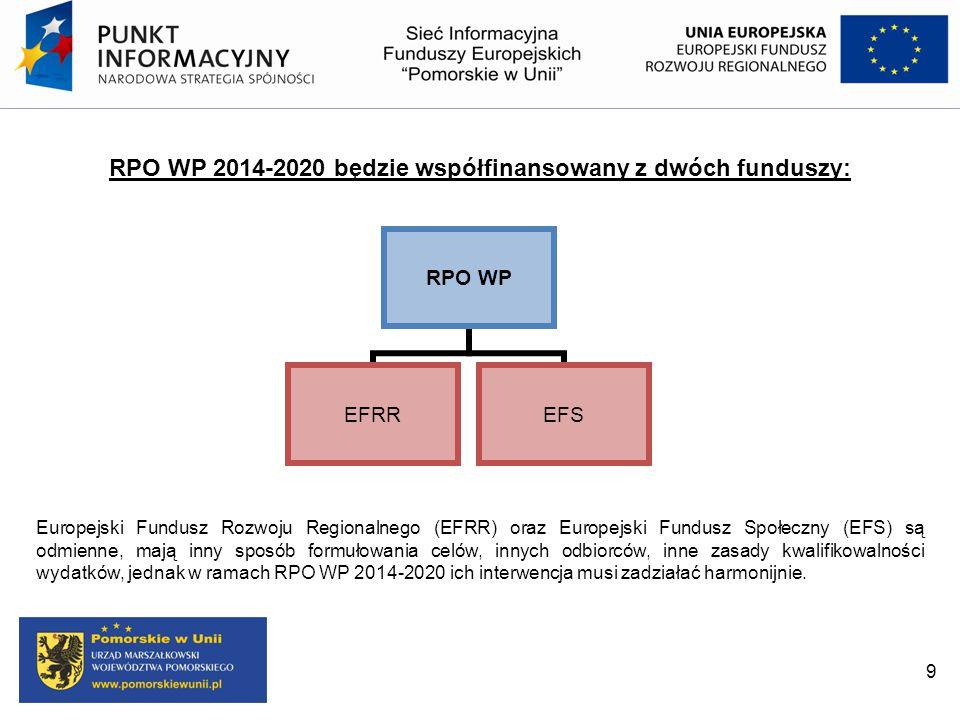 RPO WP 2014-2020 będzie współfinansowany z dwóch funduszy: