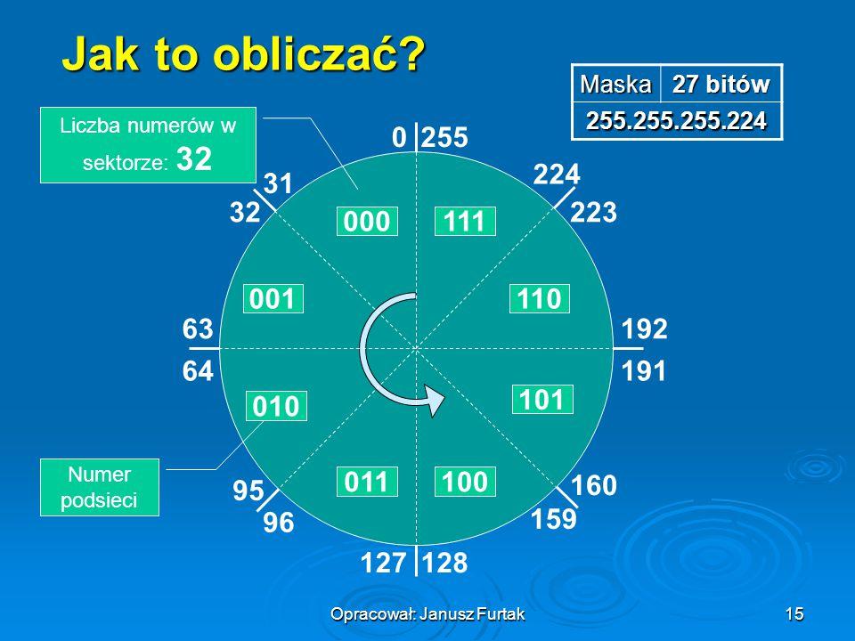 Jak to obliczać Maska. 27 bitów. 255.255.255.224. Liczba numerów w sektorze: 32. 255. 224. 31.