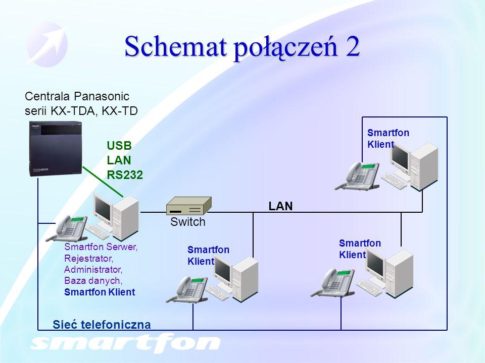 Schemat połączeń 2 Centrala Panasonic serii KX-TDA, KX-TD USB RS232