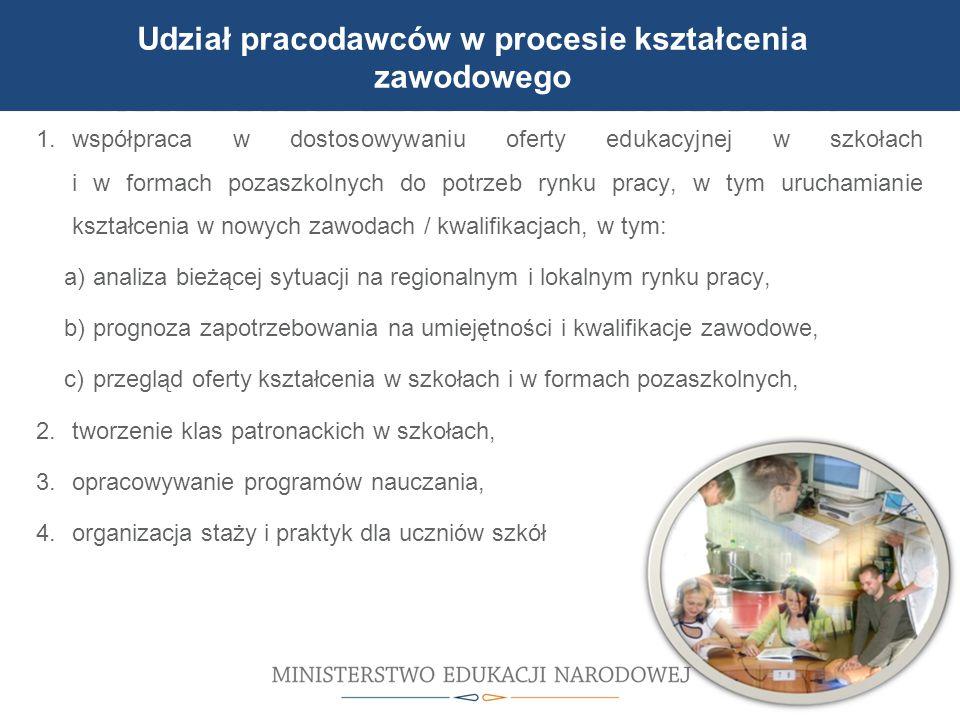 Udział pracodawców w procesie kształcenia zawodowego