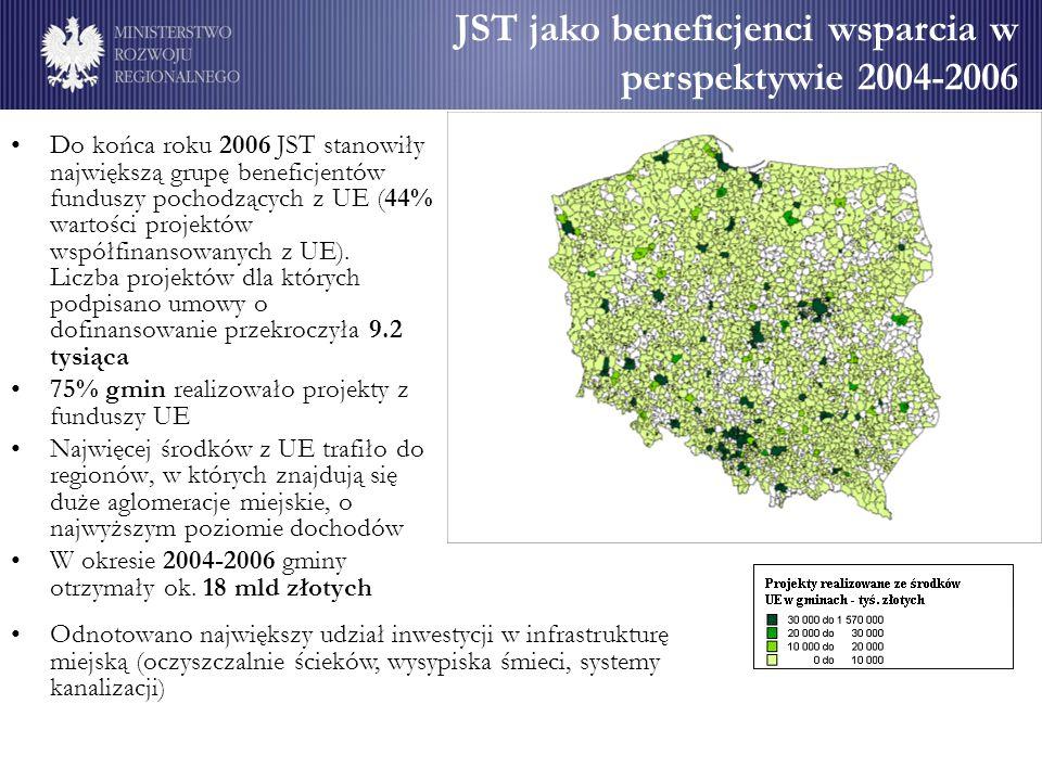 JST jako beneficjenci wsparcia w perspektywie 2004-2006