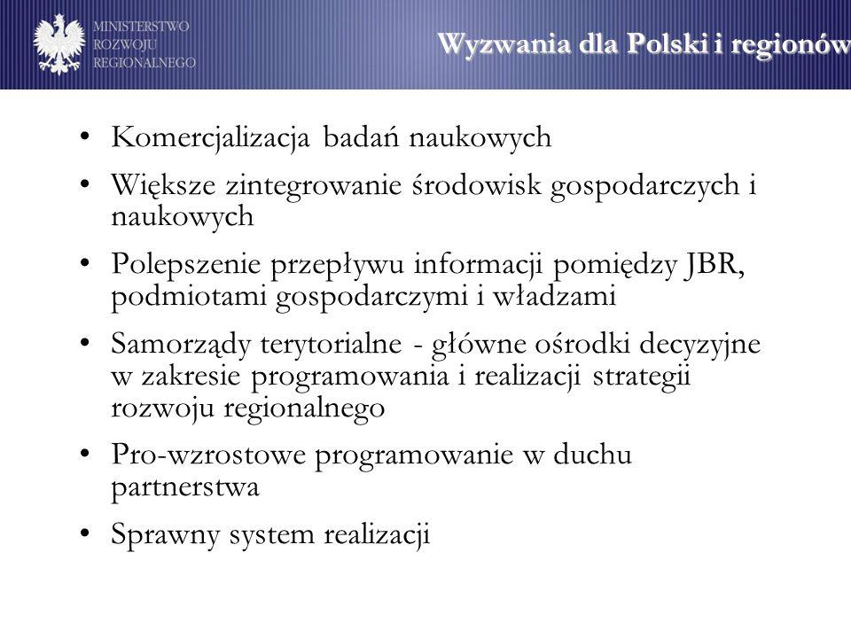 Wyzwania dla Polski i regionów