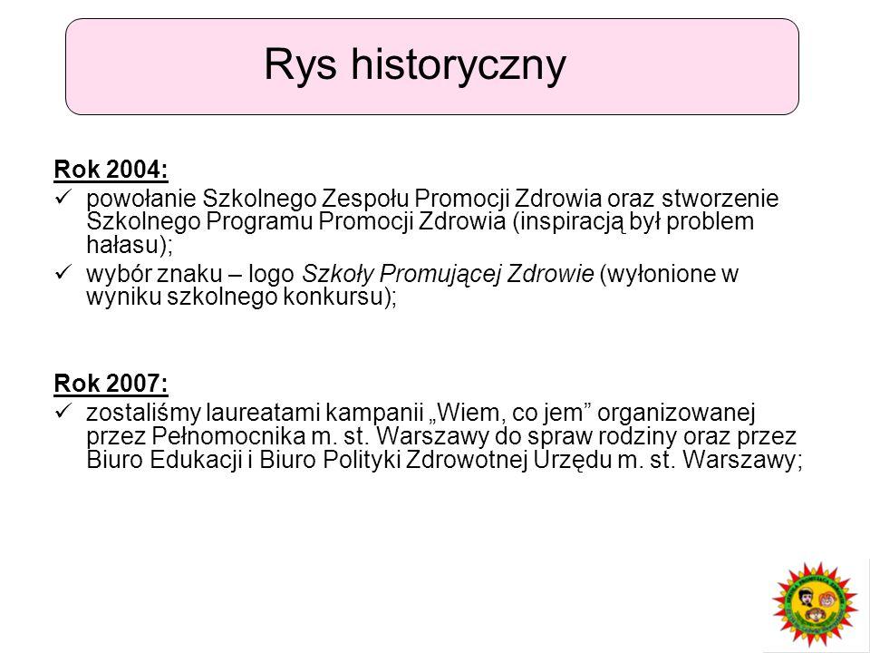Rys historyczny Rok 2004: