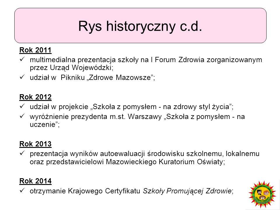 Rys historyczny c.d. Rok 2011. multimedialna prezentacja szkoły na I Forum Zdrowia zorganizowanym przez Urząd Wojewódzki;