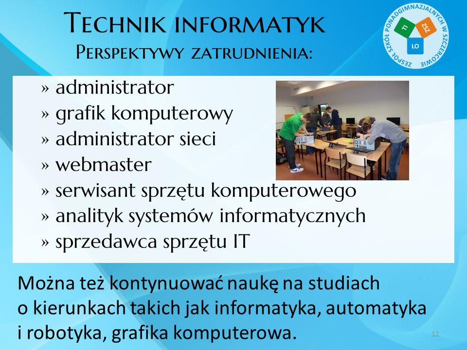 Technik informatyk Perspektywy zatrudnienia: