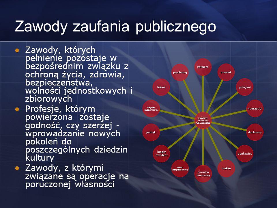 Zawody zaufania publicznego