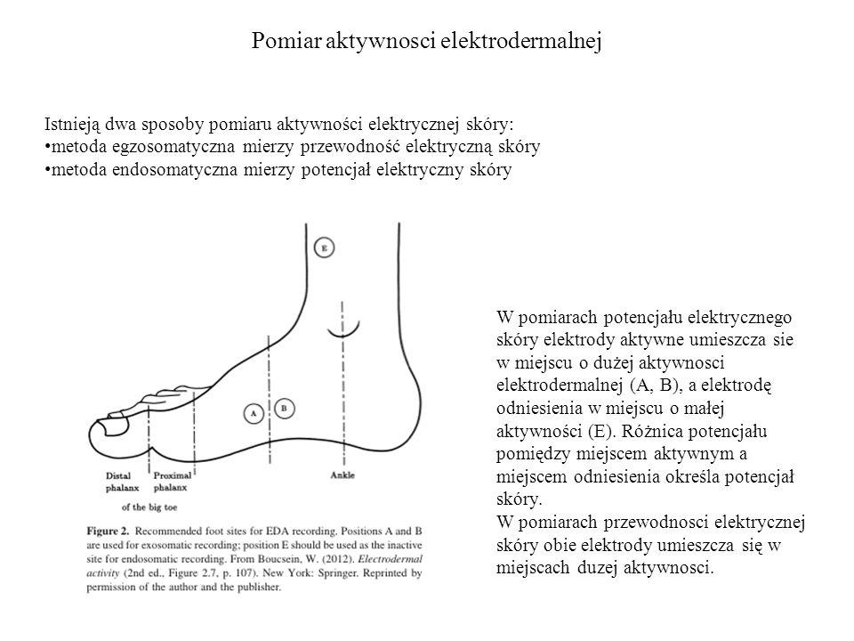 Pomiar aktywnosci elektrodermalnej