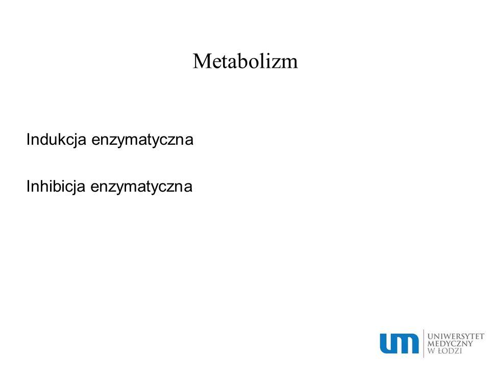 Metabolizm Indukcja enzymatyczna Inhibicja enzymatyczna