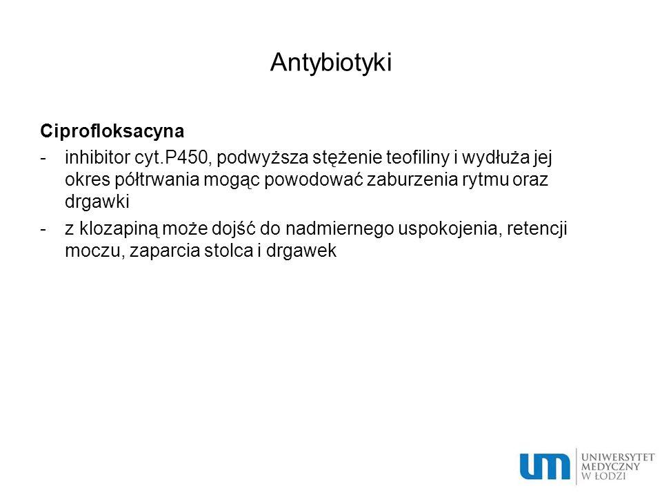Antybiotyki Ciprofloksacyna
