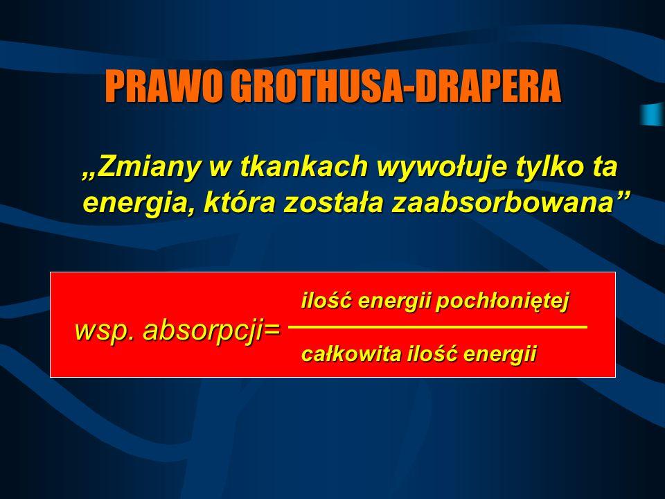 PRAWO GROTHUSA-DRAPERA