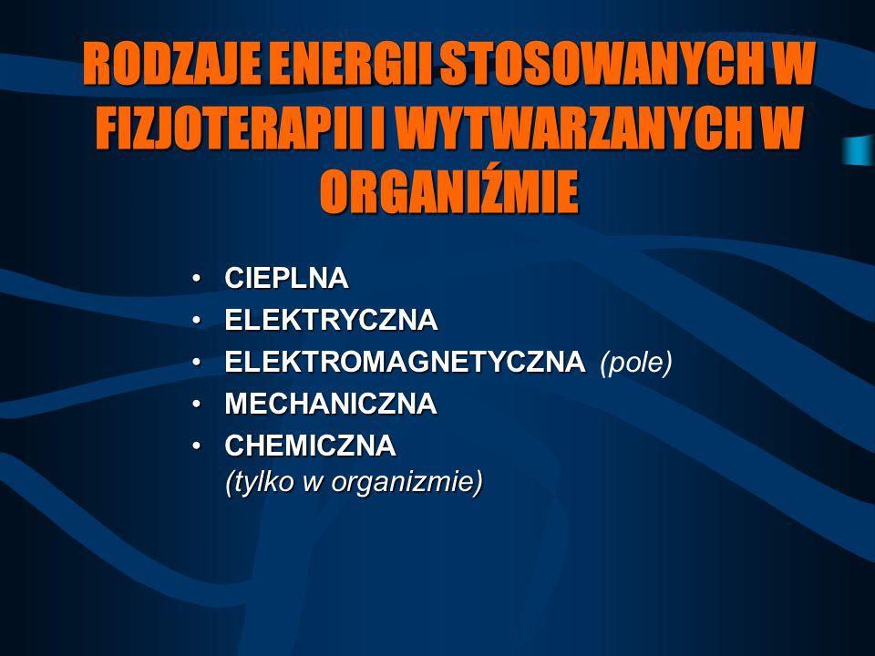 RODZAJE ENERGII STOSOWANYCH W FIZJOTERAPII I WYTWARZANYCH W ORGANIŹMIE