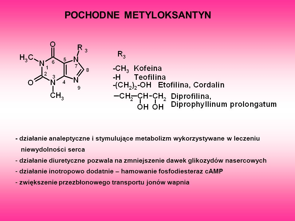POCHODNE METYLOKSANTYN