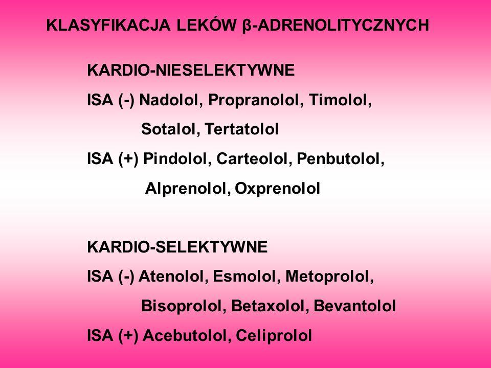KLASYFIKACJA LEKÓW β-ADRENOLITYCZNYCH