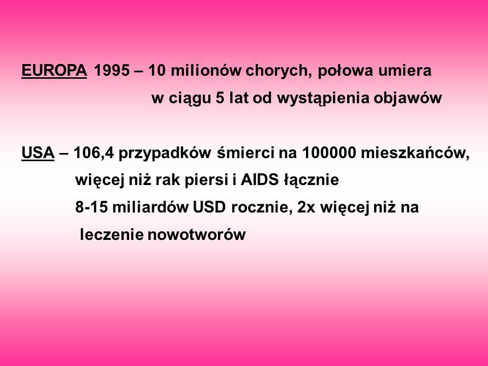EUROPA 1995 – 10 milionów chorych, połowa umiera