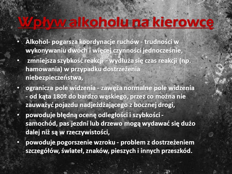 Wpływ alkoholu na kierowcę