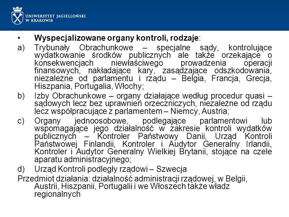 Wyspecjalizowane organy kontroli, rodzaje: