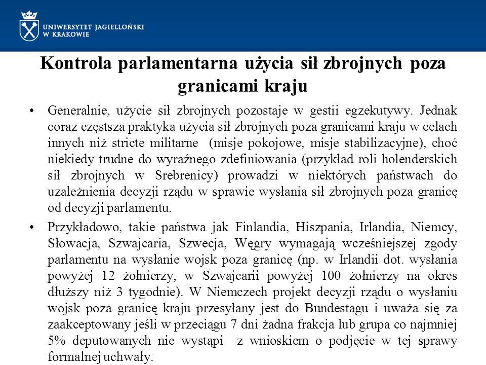 Kontrola parlamentarna użycia sił zbrojnych poza granicami kraju