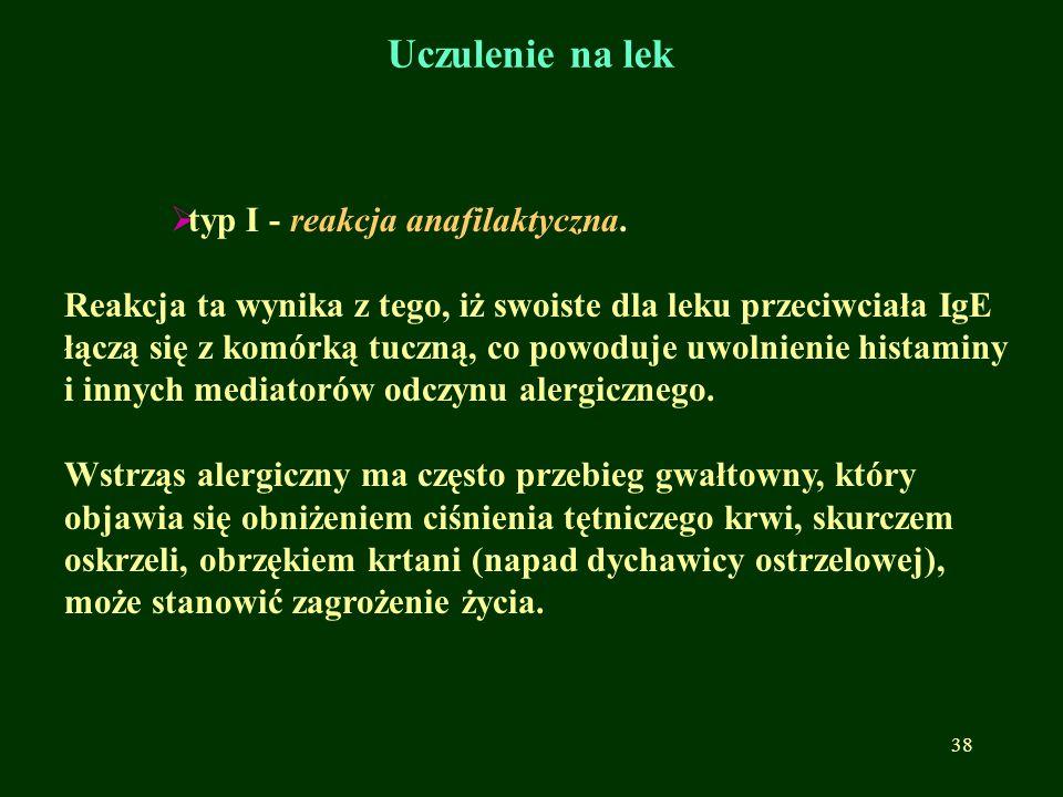Uczulenie na lek typ I - reakcja anafilaktyczna.