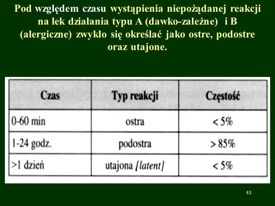 Pod względem czasu wystąpienia niepożądanej reakcji na lek działania typu A (dawko-zależne) i B (alergiczne) zwykło się określać jako ostre, podostre oraz utajone.