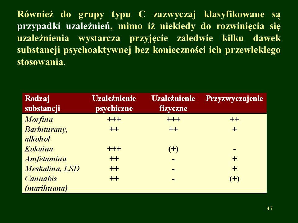 Również do grupy typu C zazwyczaj klasyfikowane są przypadki uzależnień, mimo iż niekiedy do rozwinięcia się uzależnienia wystarcza przyjęcie zaledwie kilku dawek substancji psychoaktywnej bez konieczności ich przewlekłego stosowania.