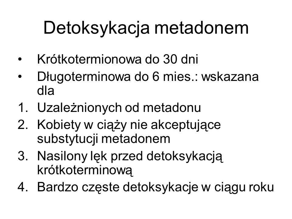 Detoksykacja metadonem