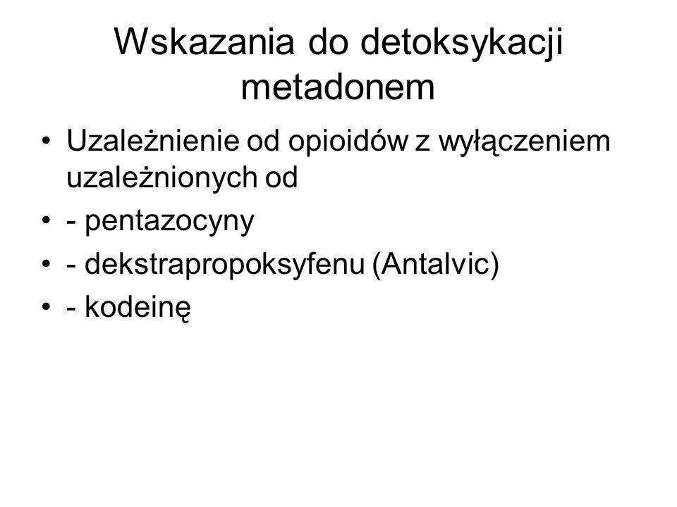Wskazania do detoksykacji metadonem